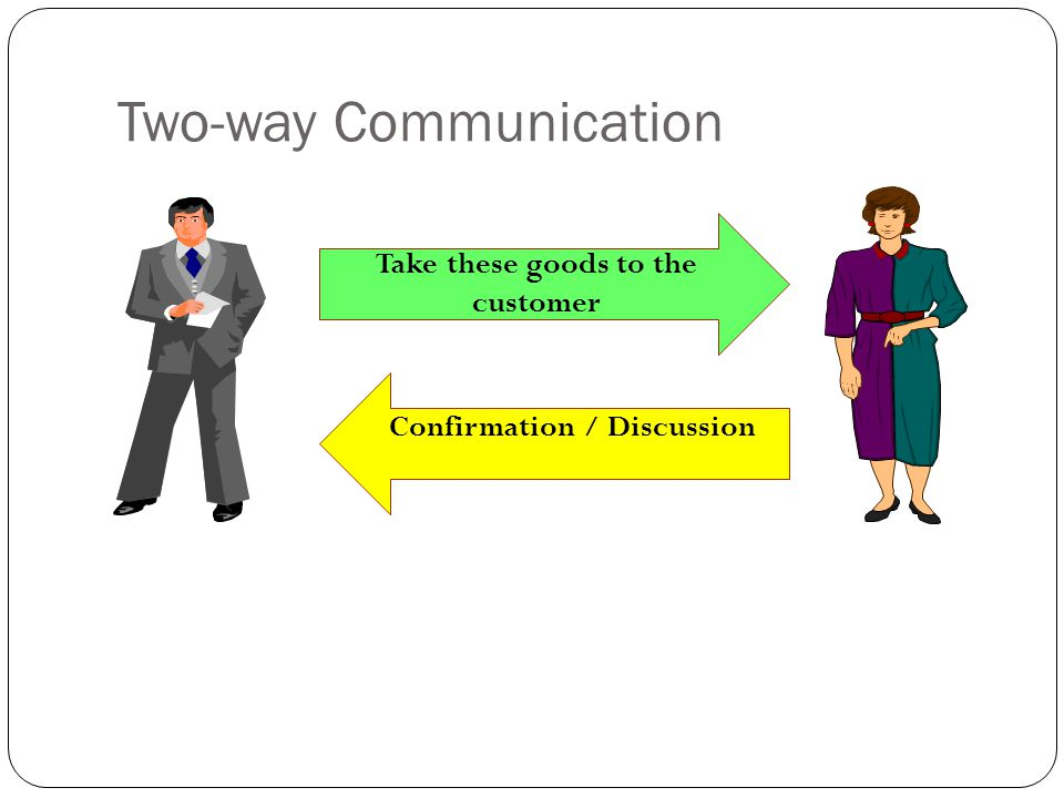 Two-way Communication
