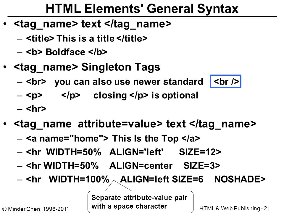 html authoring and web publishing ppt download