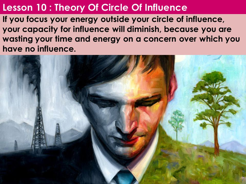 Lesson 10 : Theory Of Circle Of Influence