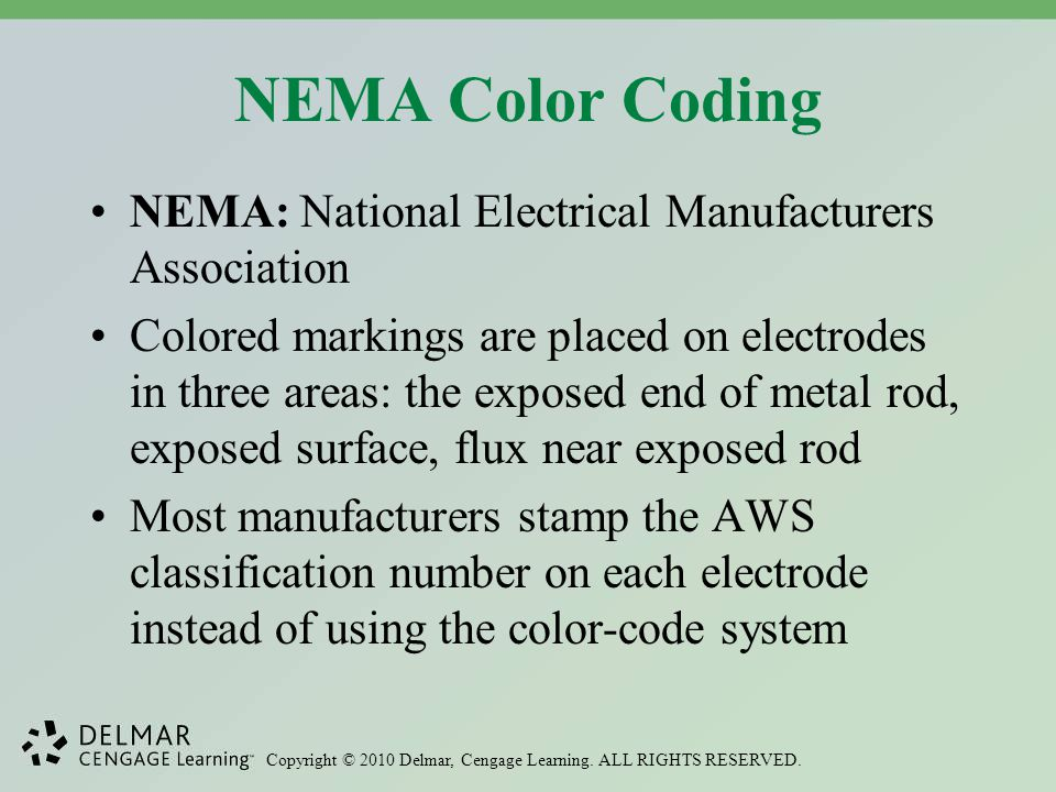 Selecting and Using Arc Welding Equipment - ppt video online download