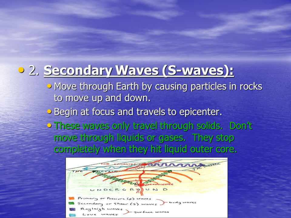 2. Secondary Waves (S-waves):