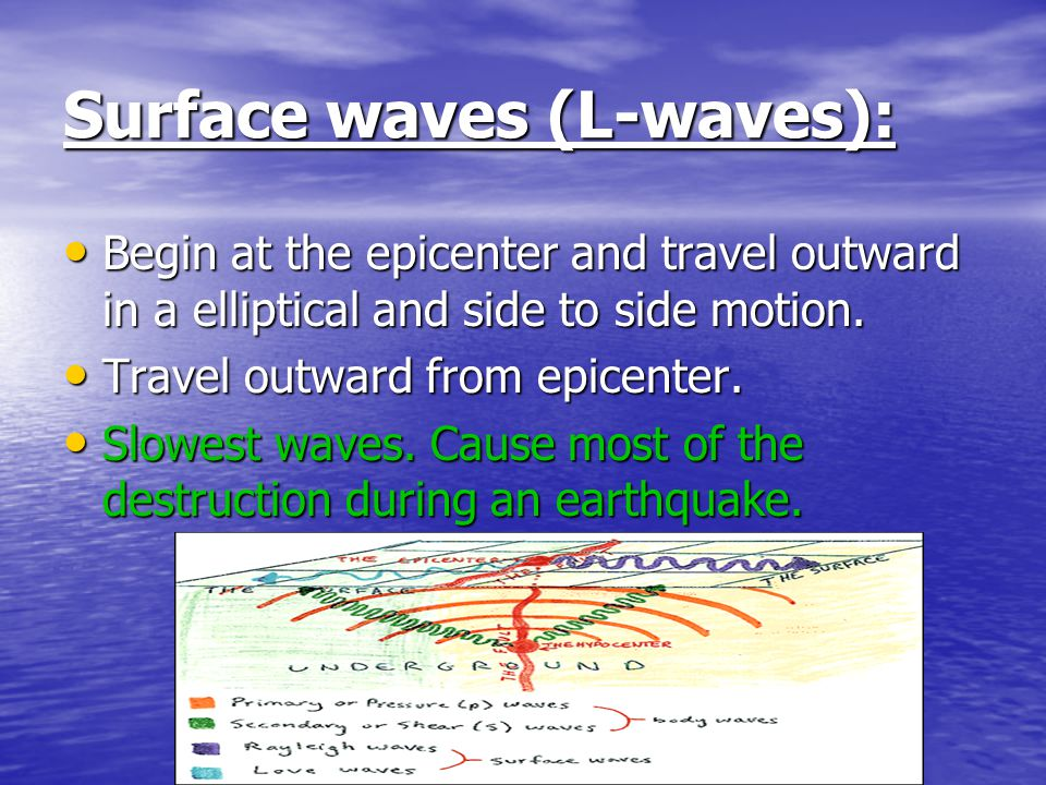 Surface waves (L-waves):