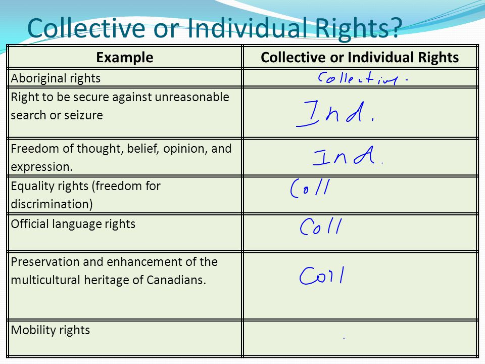 examples of collective rights in canada