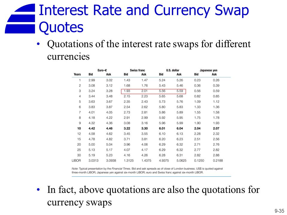 35 Interest Rate