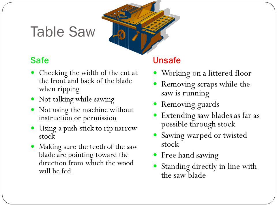 Woodworking with power ppt download 4 table greentooth Image collections
