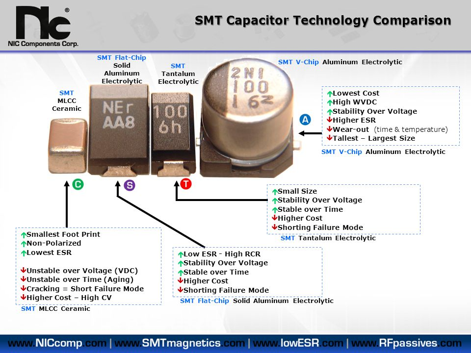 Capacitor Review Q ppt video online download