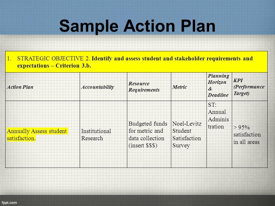 kpi action plan example - Monza berglauf-verband com