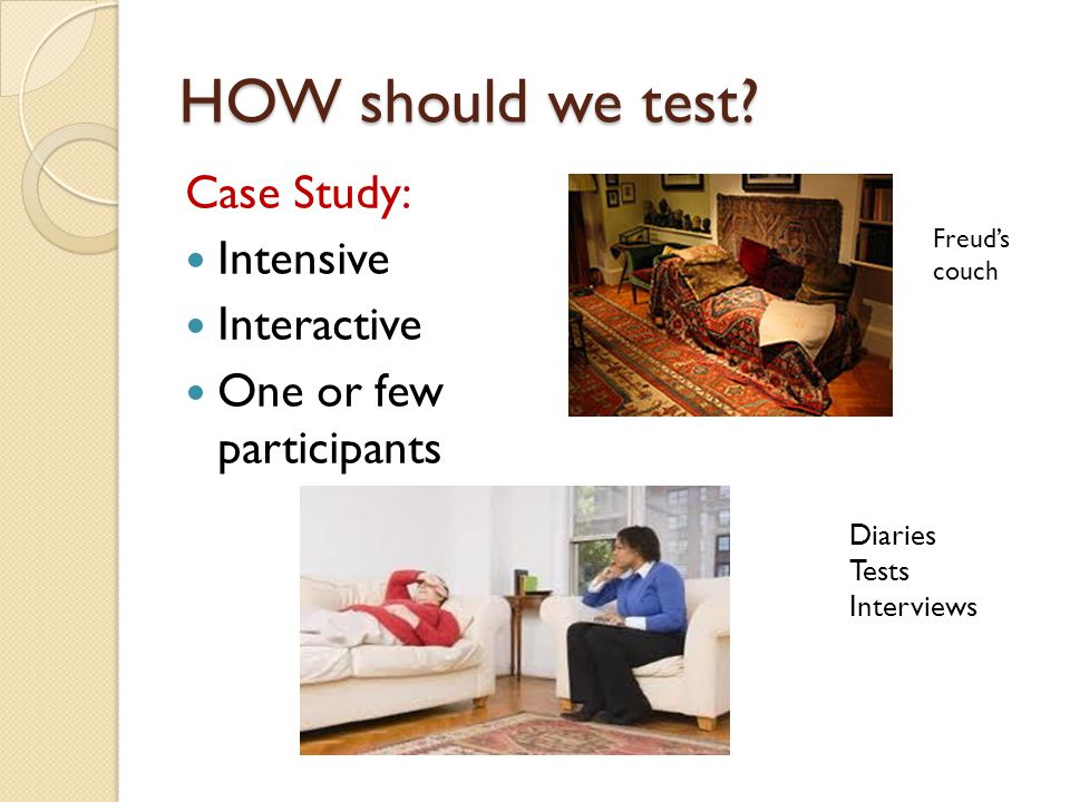 HOW should we test Case Study: Intensive Interactive