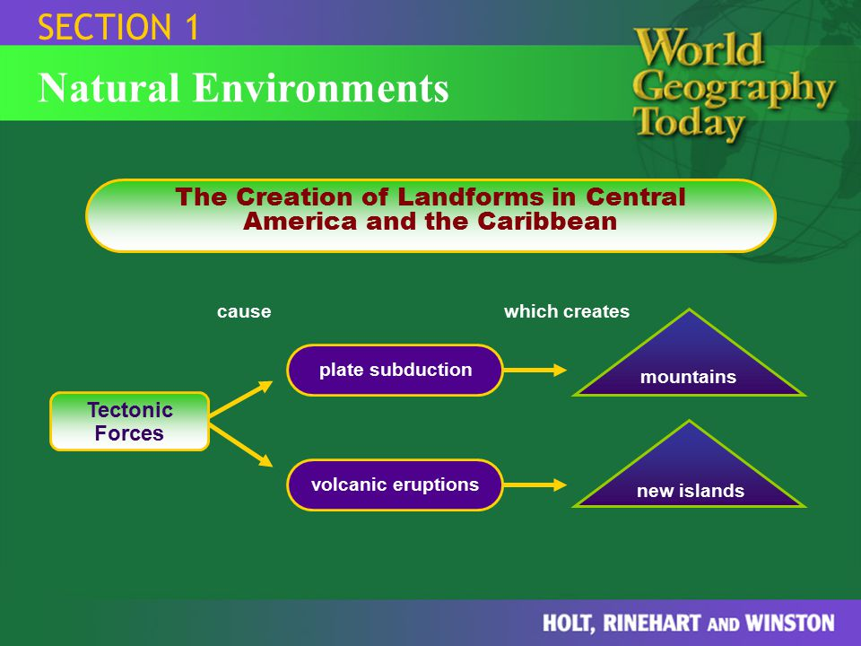 The Creation of Landforms in Central America and the Caribbean