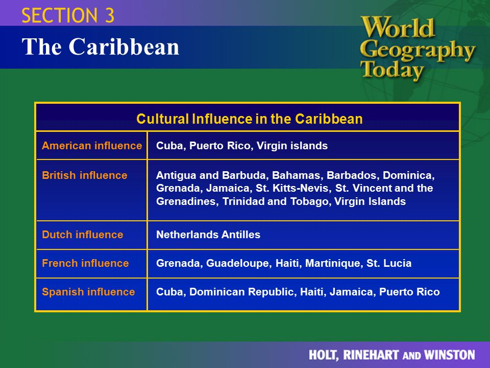 Cultural Influence in the Caribbean