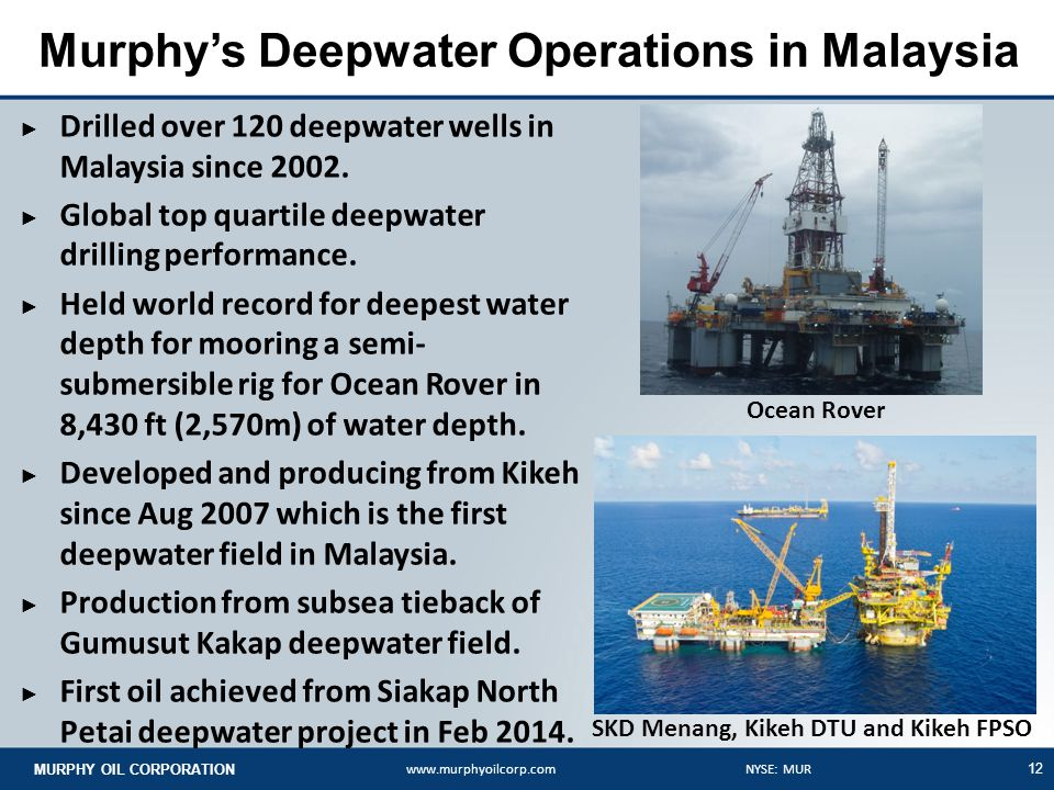 Deepwater drilling challenges Gm, Drilling – murphy malaysia - ppt