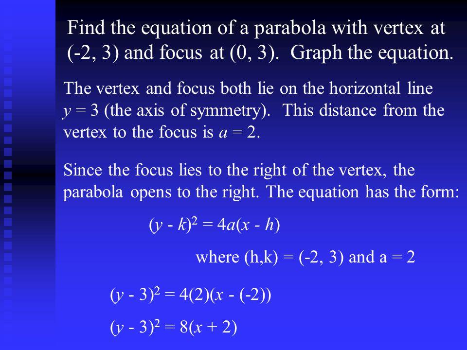 Sullivan Algebra And Trigonometry Section 102 The Parabola Ppt
