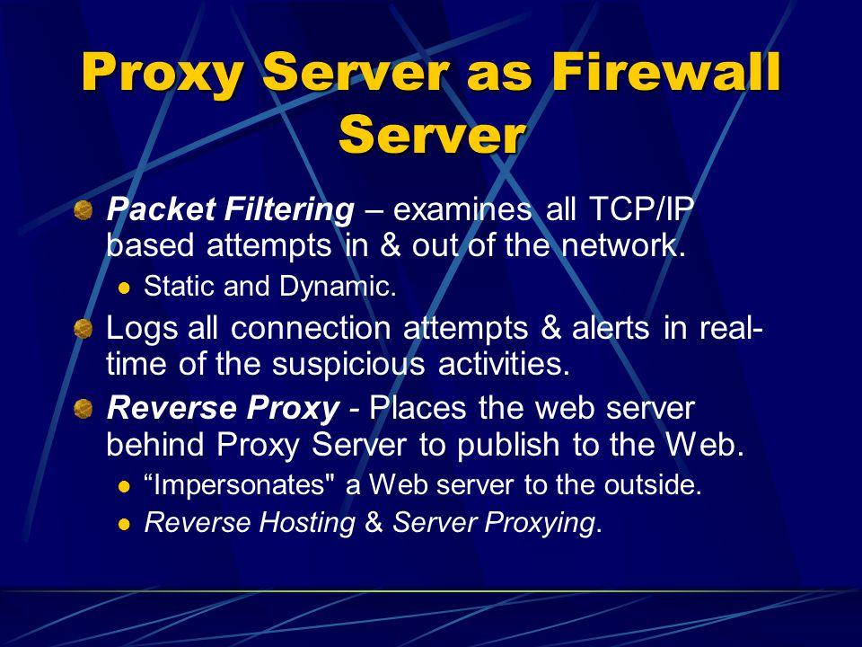 Microsoft Proxy Server ppt download