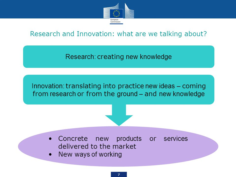 Research and Innovation: what are we talking about