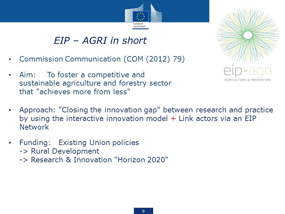 EIP – AGRI in short Commission Communication (COM (2012) 79)
