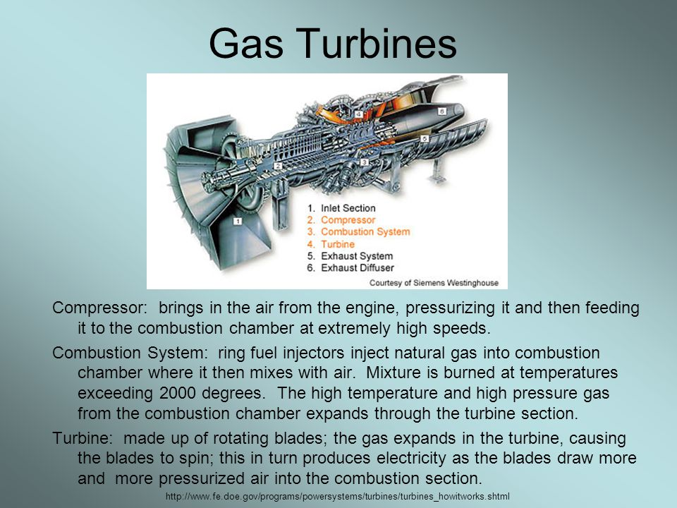 Gas Turbines Compressor: brings in the air from the engine, pressurizing it and then feeding it to the combustion chamber at extremely high speeds.