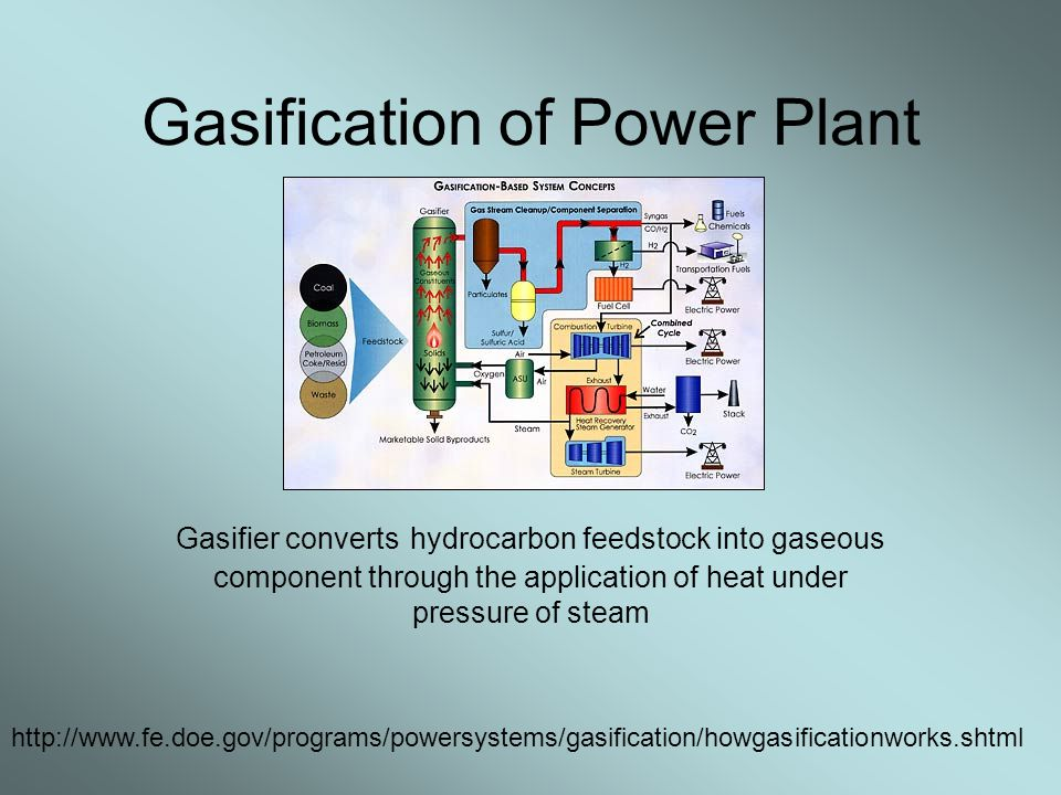 Gasification of Power Plant