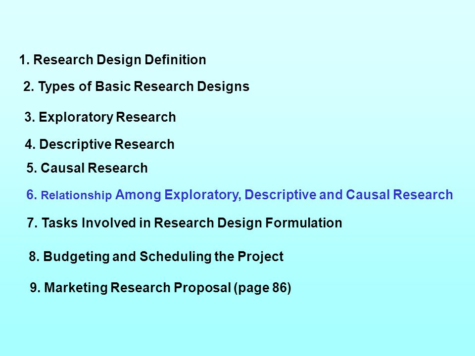 1. Research Design Definition