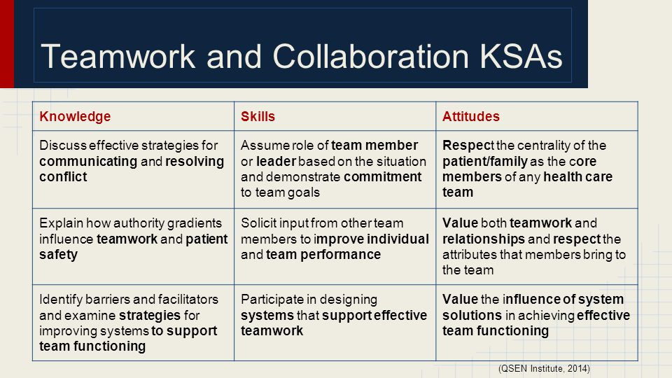 enhancing teamwork on critical care units Delivery and organization of hospital care  impact of critical care outreach services on the delivery  to avert admissions to critical care units second,.