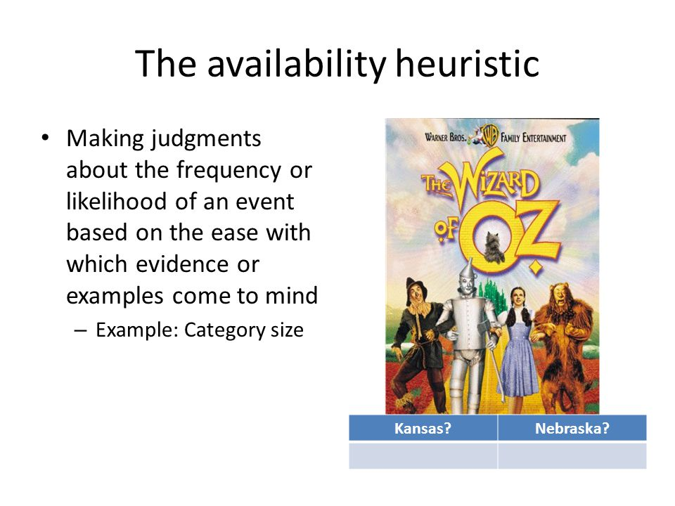 Availability heuristic definition example essays – education temple.