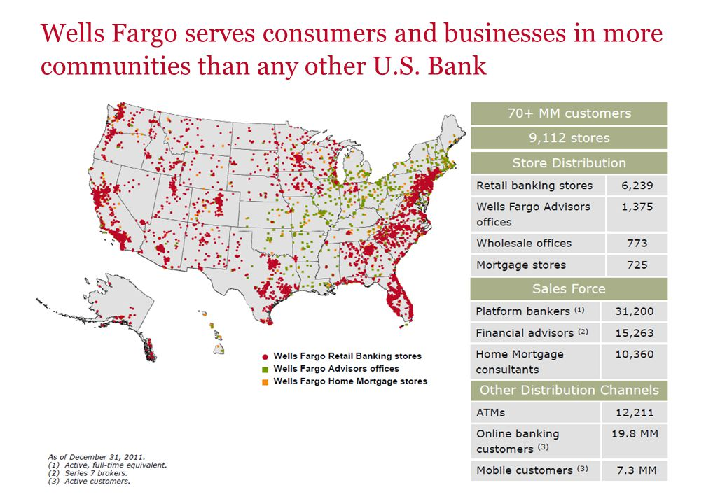 Wells Fargo Overview One in three households in America does