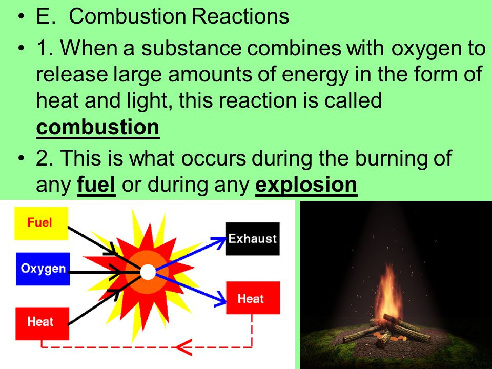 E. Combustion Reactions
