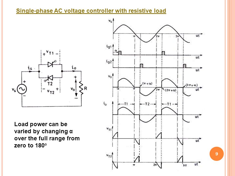 Introduction AC voltage controllers are thyristor based