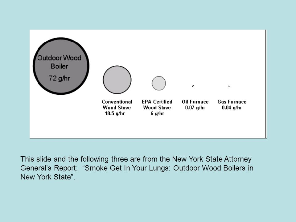 This slide and the following three are from the New York State Attorney General's Report: Smoke Get In Your Lungs: Outdoor Wood Boilers in New York State .
