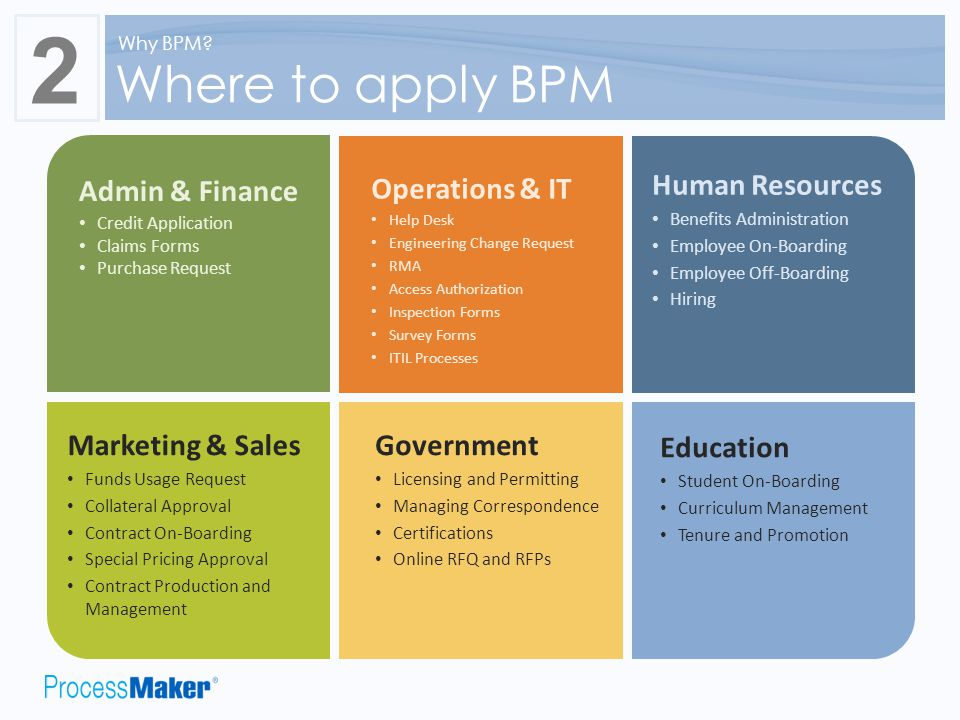 BPM Workflow Solutions - ppt video online download
