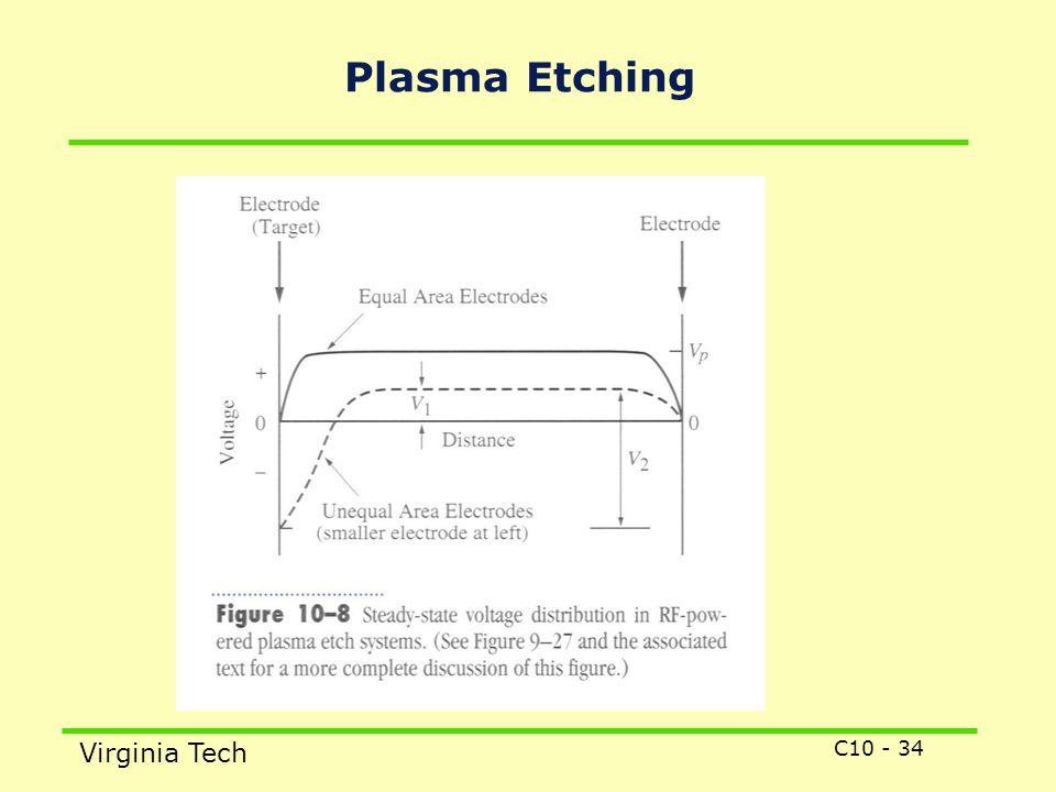 34 plasma etching
