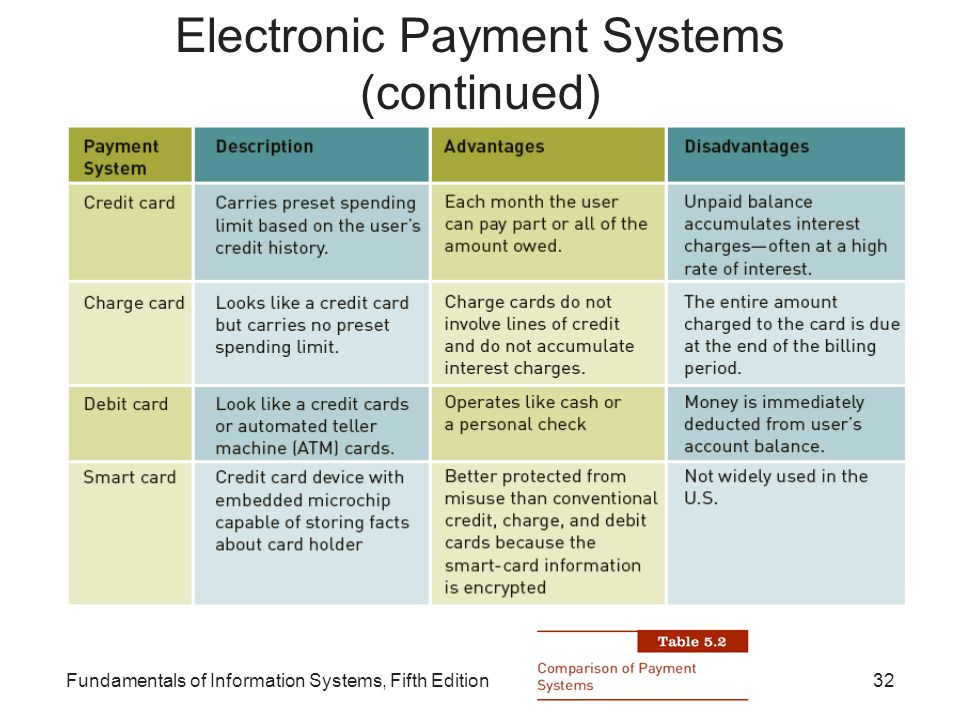 literature review of e payment system pdf