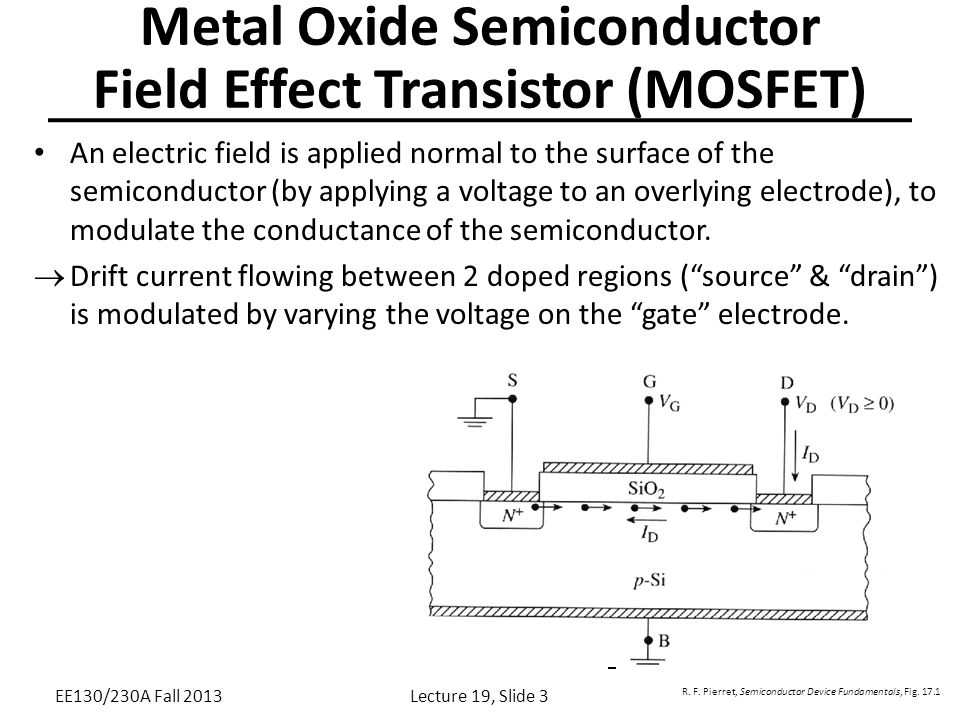 lecture 19 outline the mosfet structure and operation ppt video rh slideplayer com