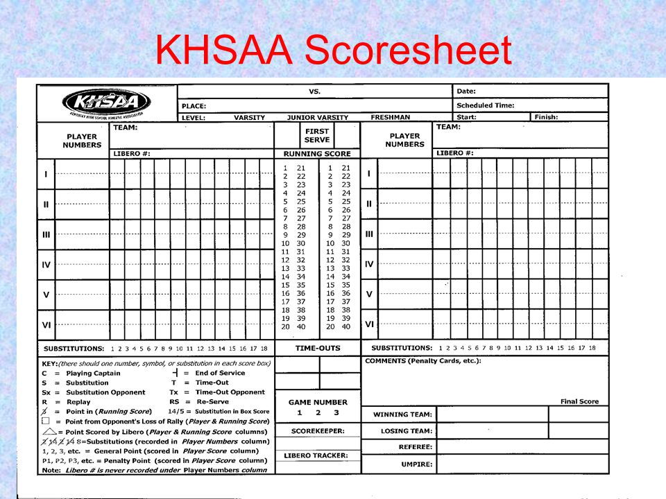 picture relating to Printable Volleyball Score Sheet identified as FIVB VOLLEYBALL Rating SHEET PDF
