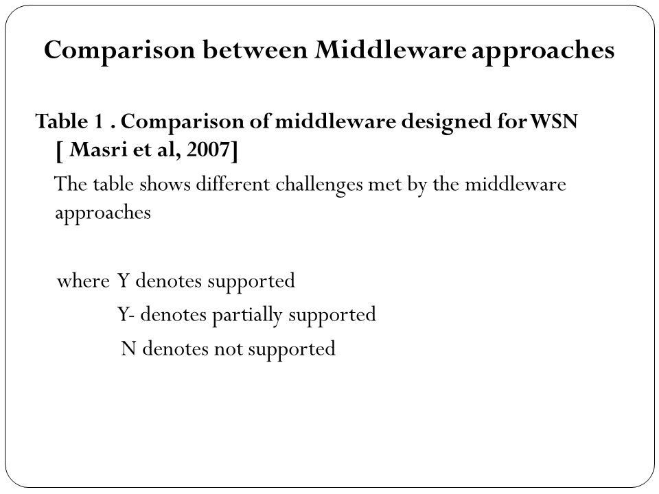 Comparison between Middleware approaches