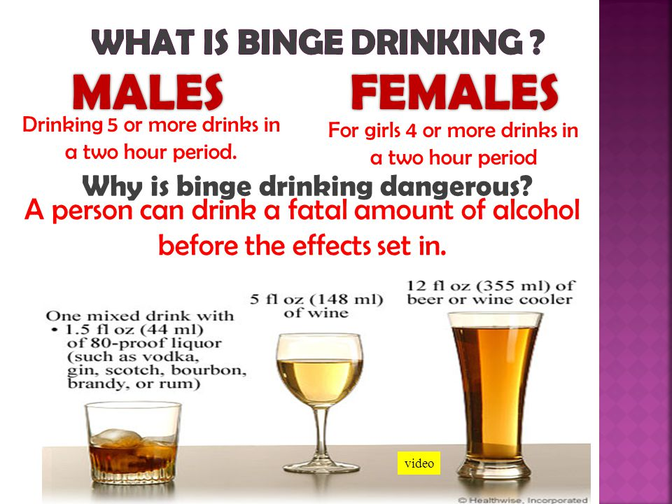 MALES FEMALES What is binge drinking