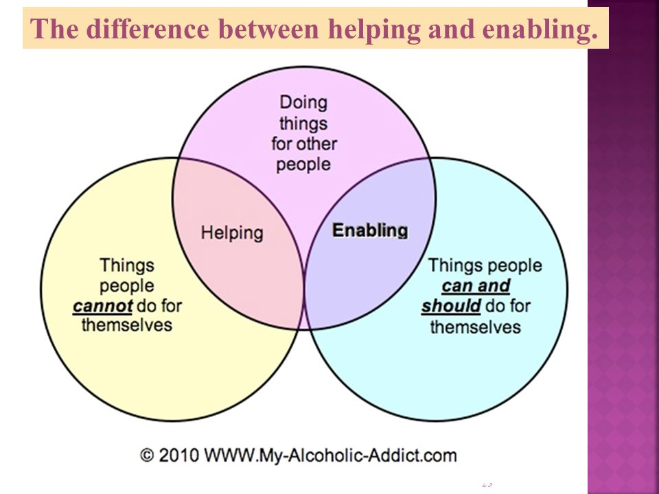 The difference between helping and enabling.