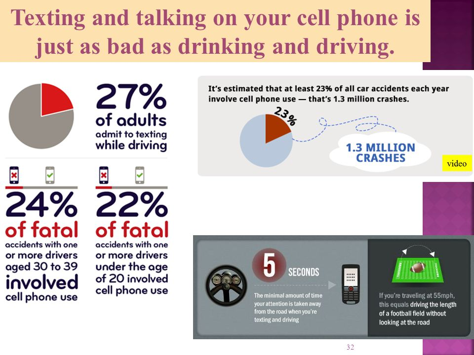 Texting and talking on your cell phone is just as bad as drinking and driving.