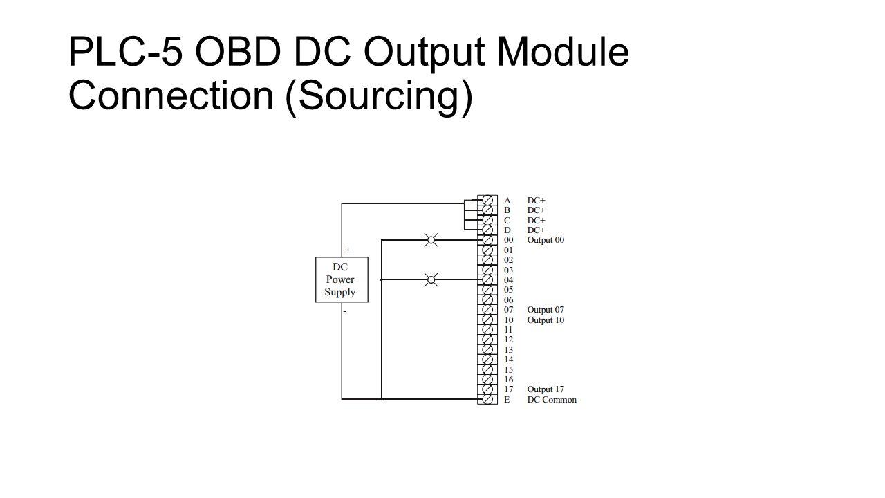 plc module wiring diagram block and schematic diagrams u2022 rh lazysupply co plc control panel wiring diagram pdf
