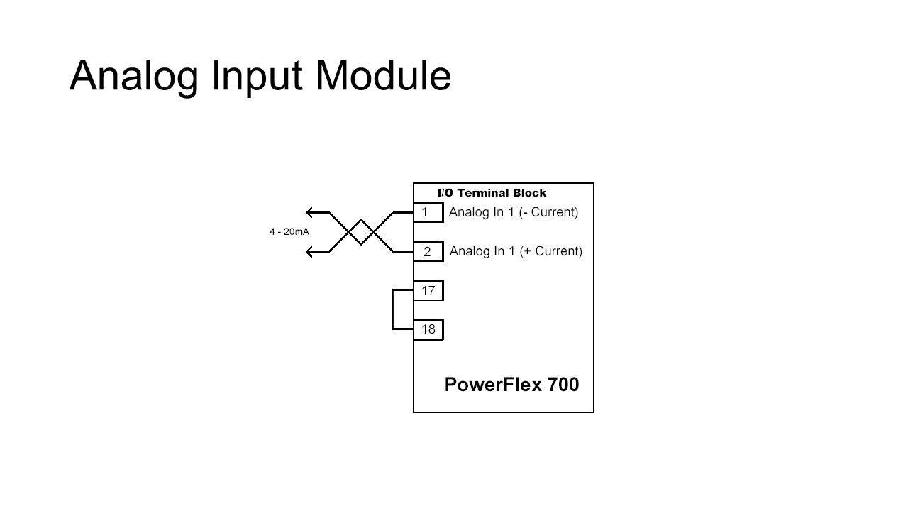 Input/output wiring Diagram - ppt video online download