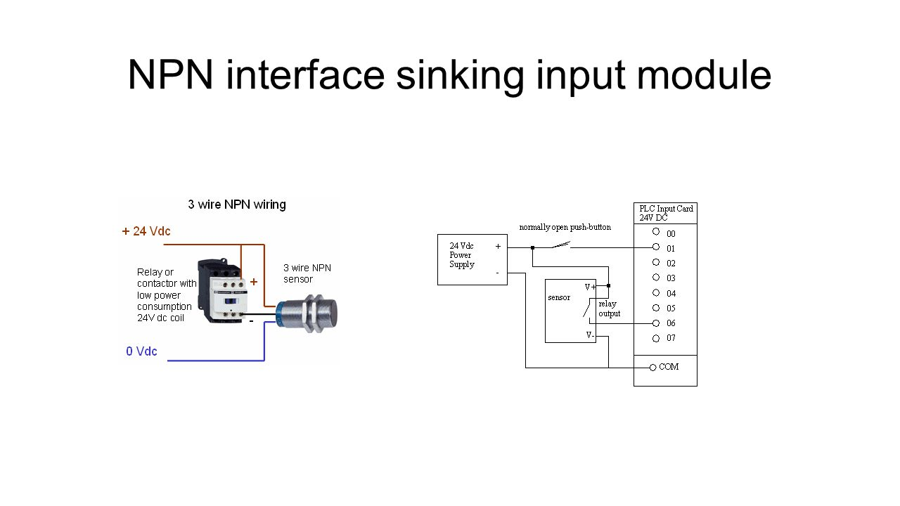 6 NPN interface sinking input module