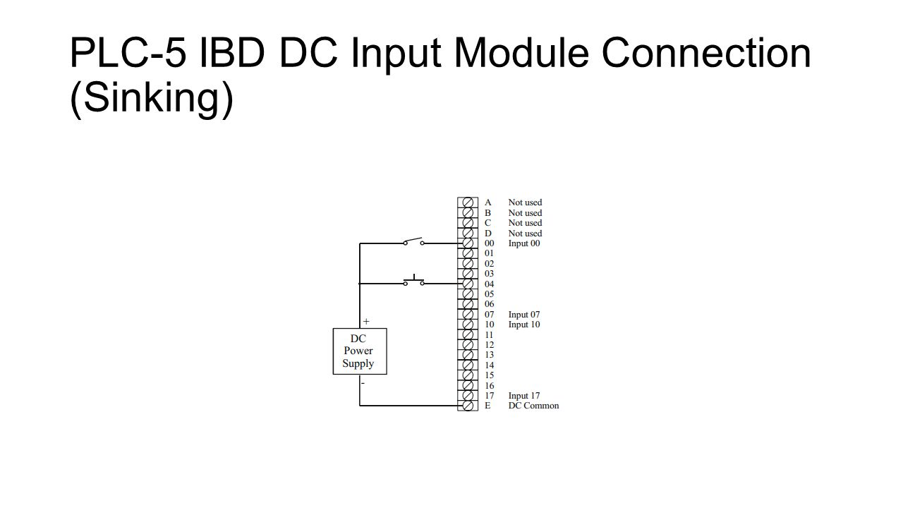 9 PLC-5 IBD DC Input Module Connection (Sinking)