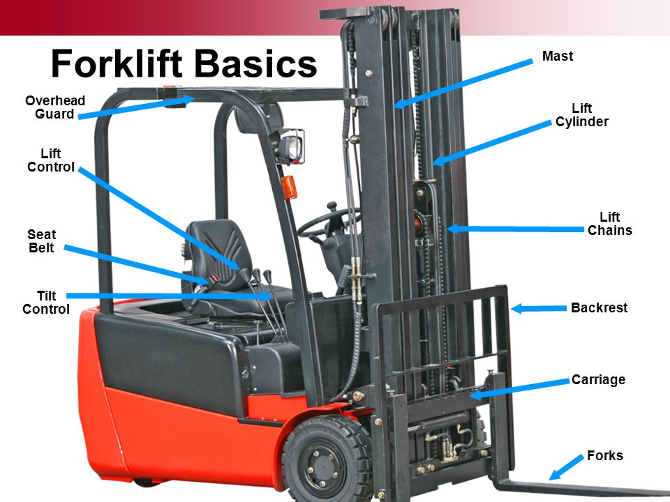 Hand Controls For Cars >> Forklift Operator Safety - ppt download
