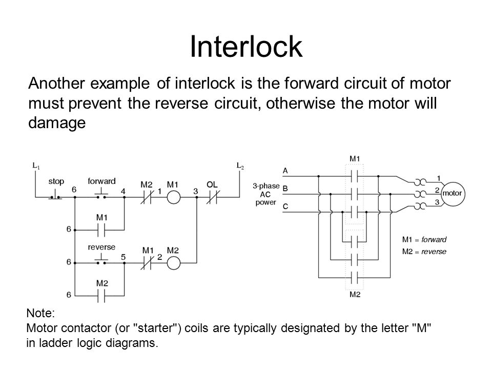 Interlock+Another+example+of+interlock+is+the+forward+circuit+of+motor+must+prevent+the+reverse+circuit%2C+otherwise+the+motor+will+damage. interlock logic diagram symbols data wiring diagram