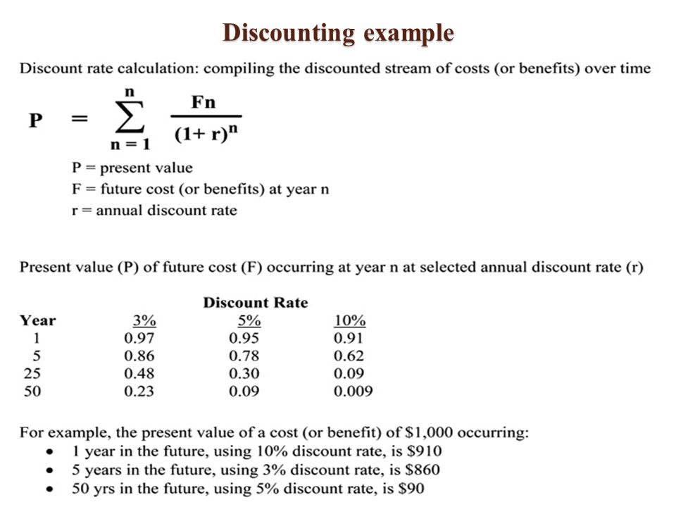 Hyperbolic discounting example youtube.