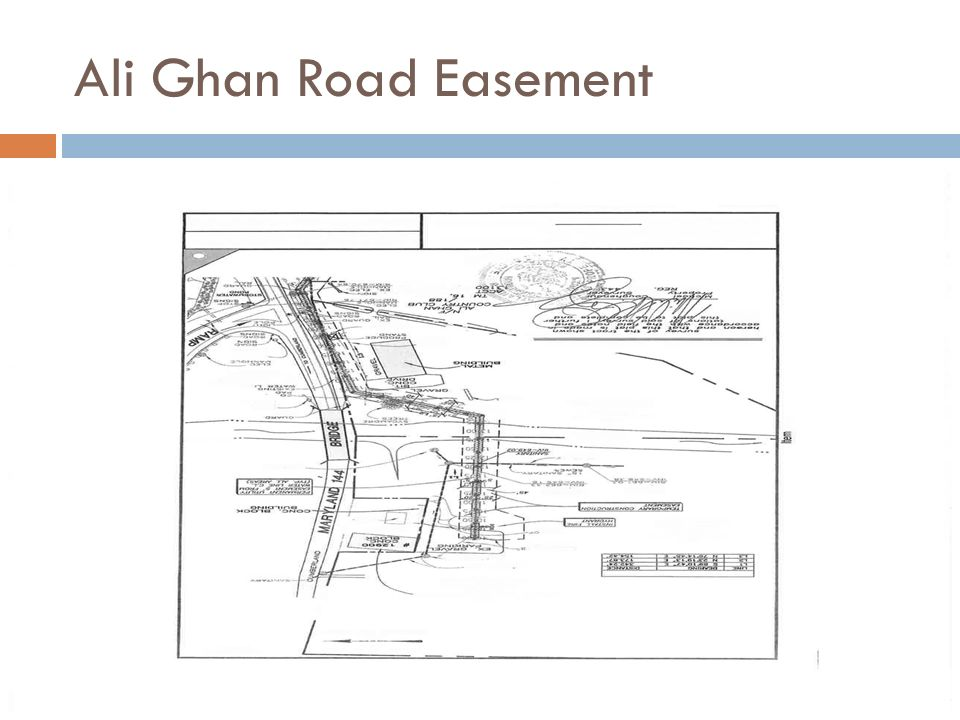 Ali Ghan Road Easement