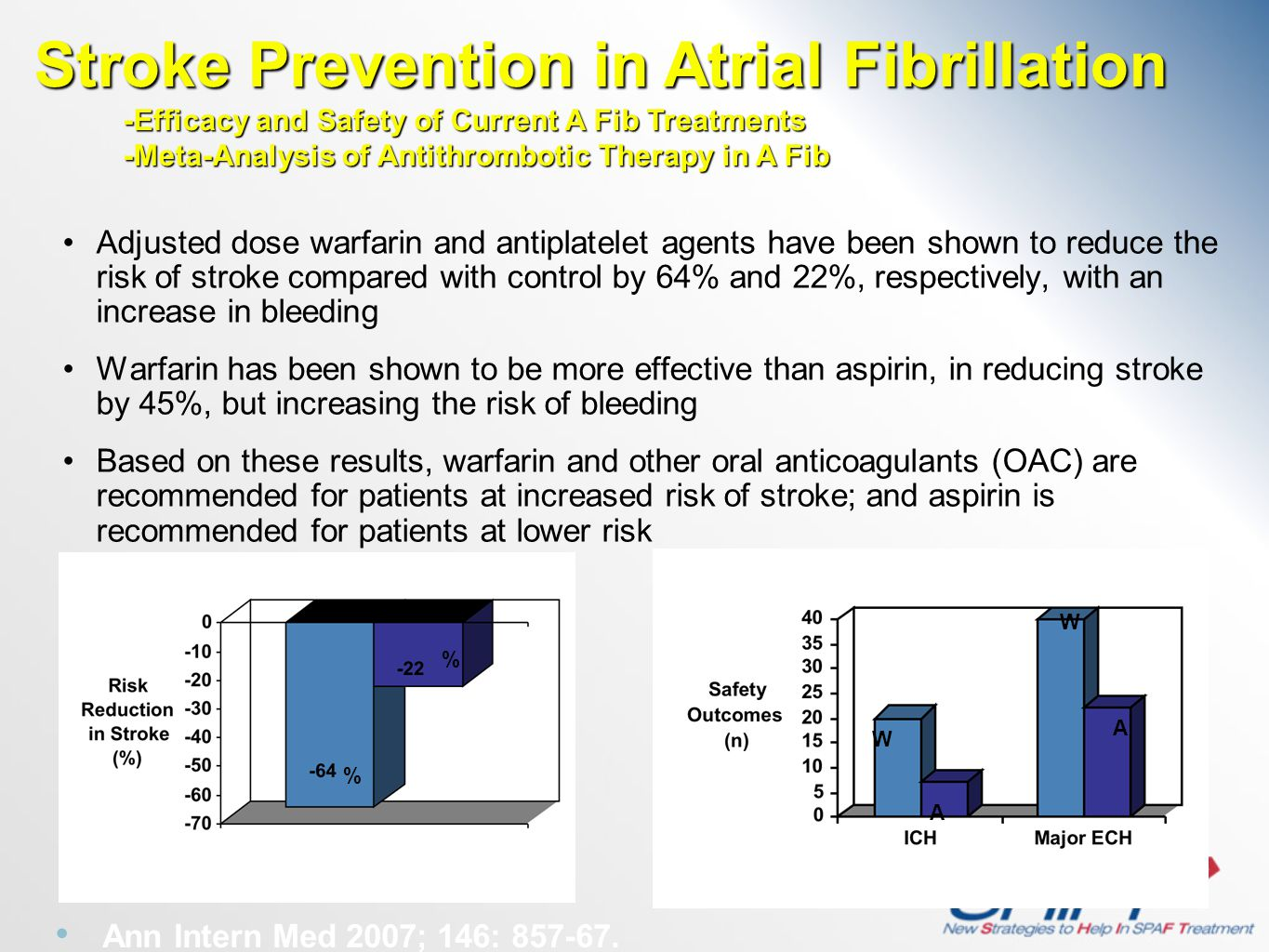 Preventing Stroke in People With Afib: A Daily Challenge