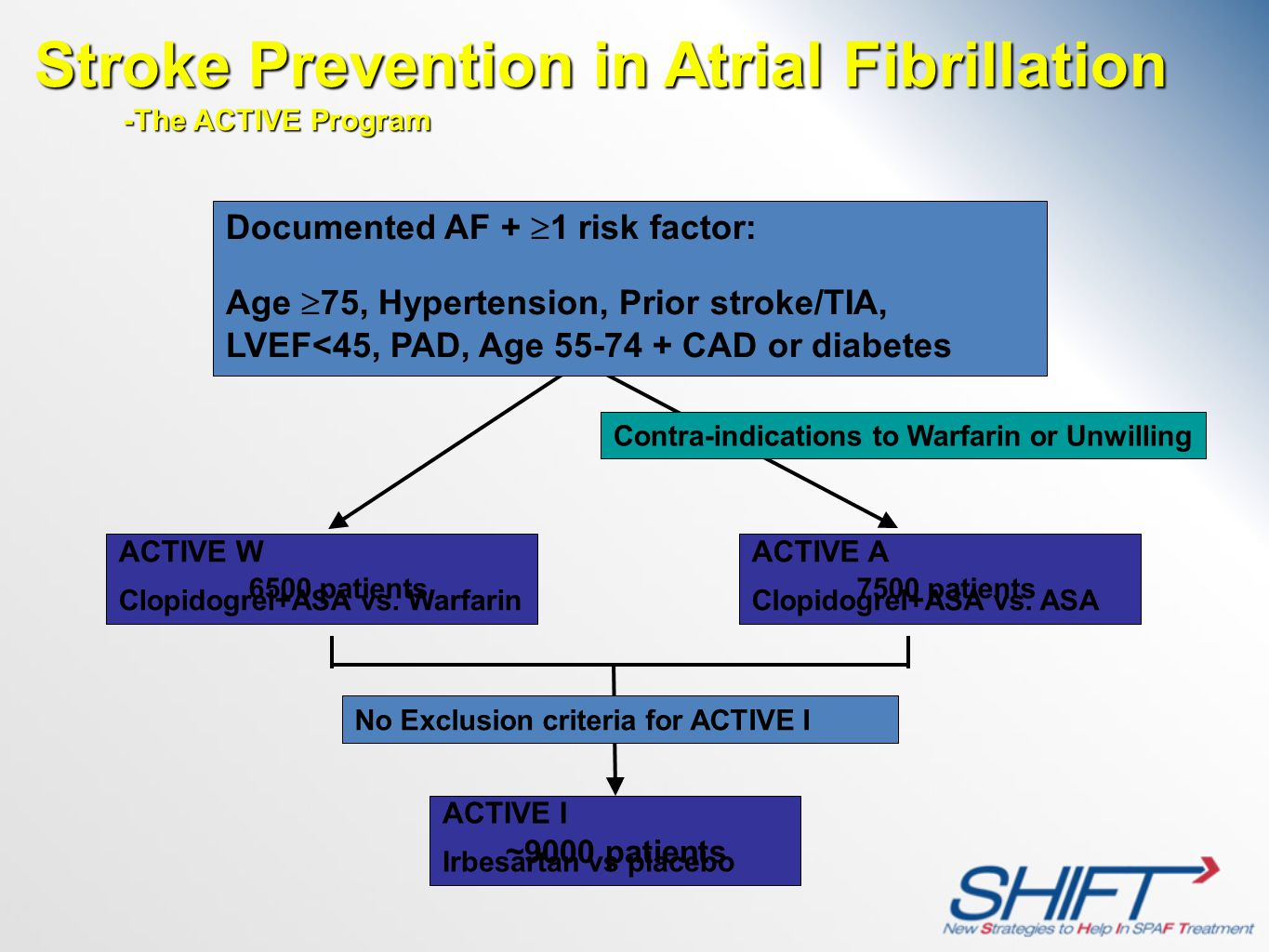 Preventing Stroke in People With Afib: A Daily Challenge Preventing Stroke in People With Afib: A Daily Challenge new foto