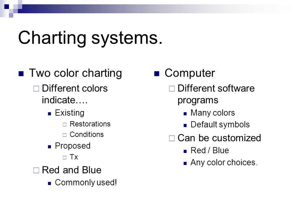 Dental Charting Ppt Video Online Download