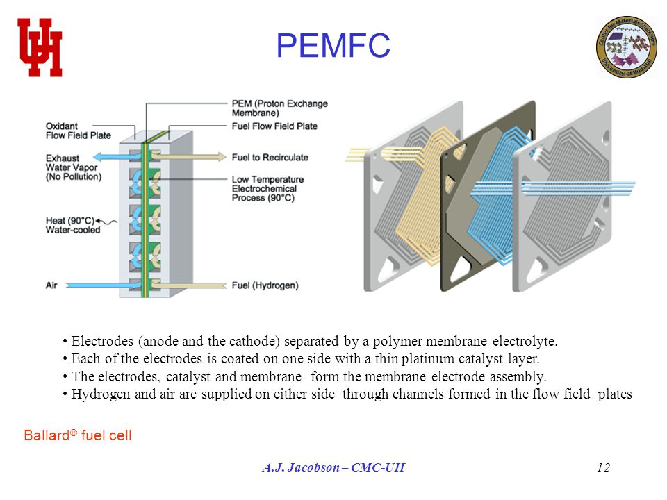 Center for Materials Chemistry - ppt video online download