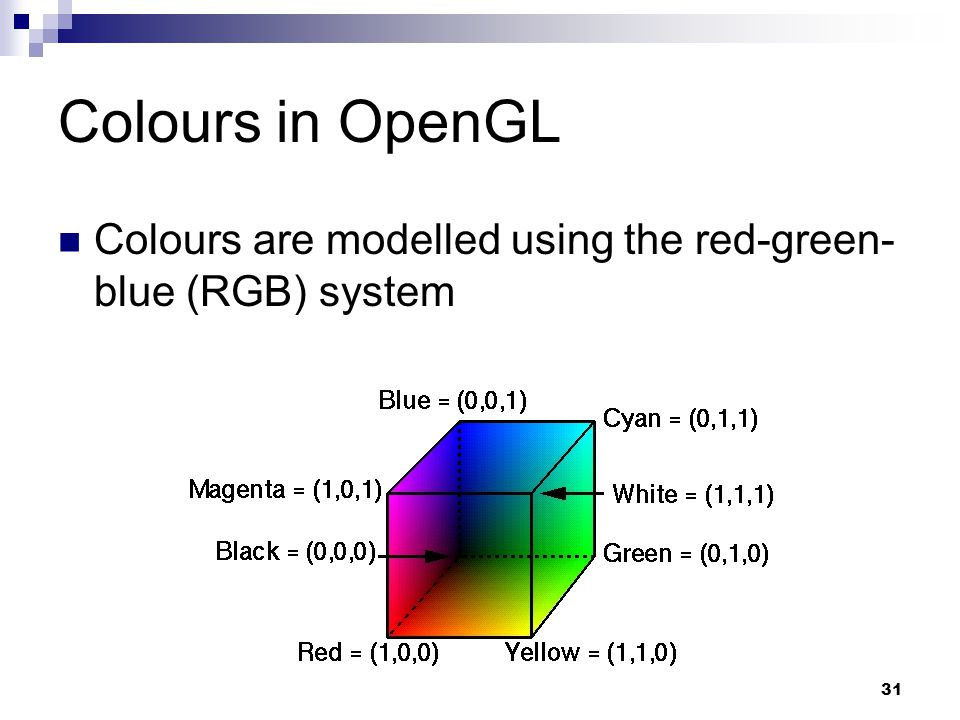 Reference1 Opengl Course Slides By Rasmus Stenholt Ppt Download